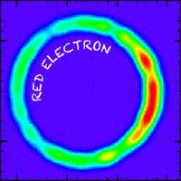 Red Electron's avatar